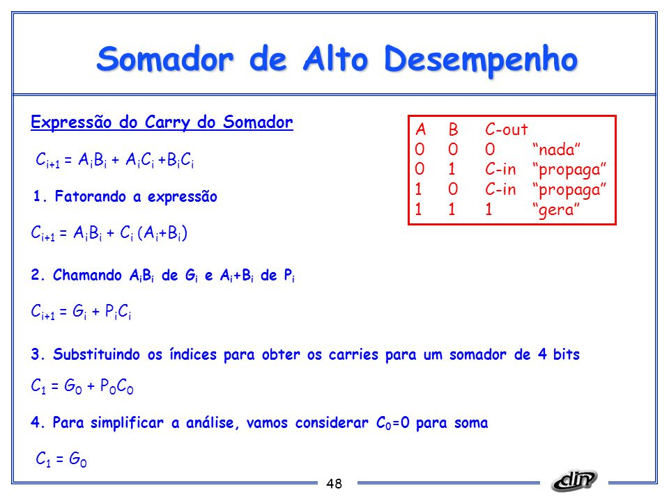 48 Somador de Alto Desempenho C i+1 = A i B i + A i C i +B i C i Expressão do Carry do Somador C i+1 = A i B i + C i ( A i +B i ) 1. Fatorando a expre