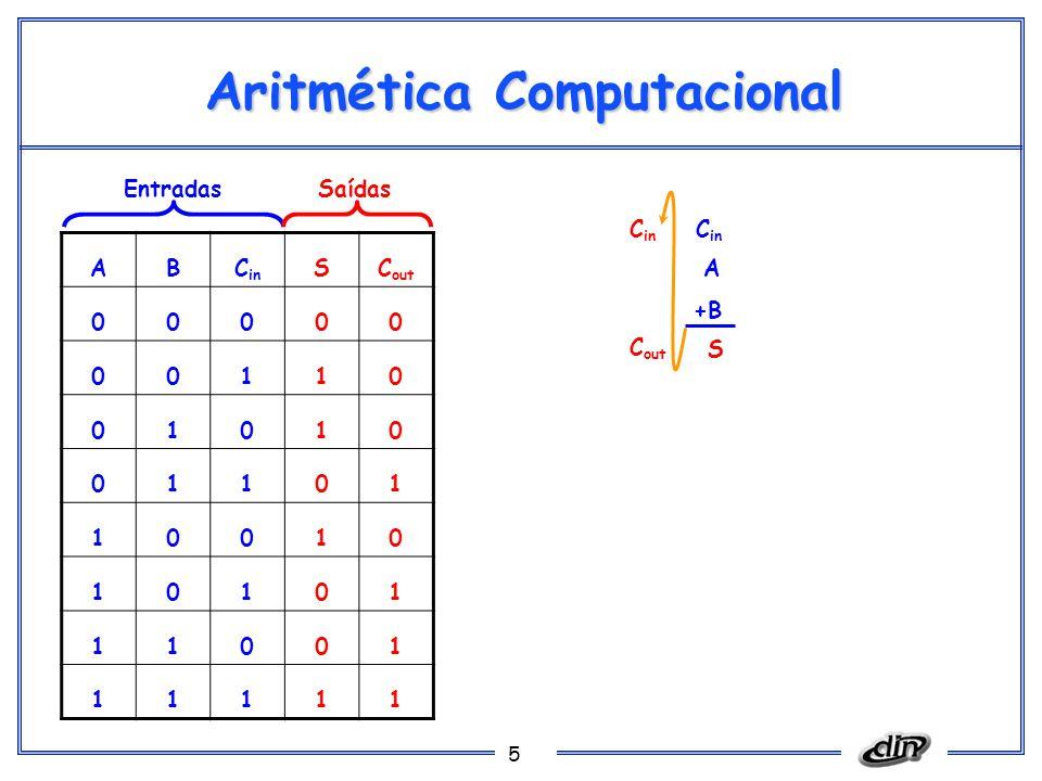 36 Adição e Subtração em Complemento de 2 Exemplos de Subtração: d) 5 (-2) 7 5 10 =0101 2 1101 + 1 1110 Complemento de 2 do valor 2 10 0101 0010 0111 =7 10 2 10 =0010 2 + C out =0 C in =0 C out =0 Overflow=0 em Complemento de 2 0 0 - 0001 + 1 0010 Complemento de 2 do valor -2 10 Complemento de 2 de -2=2