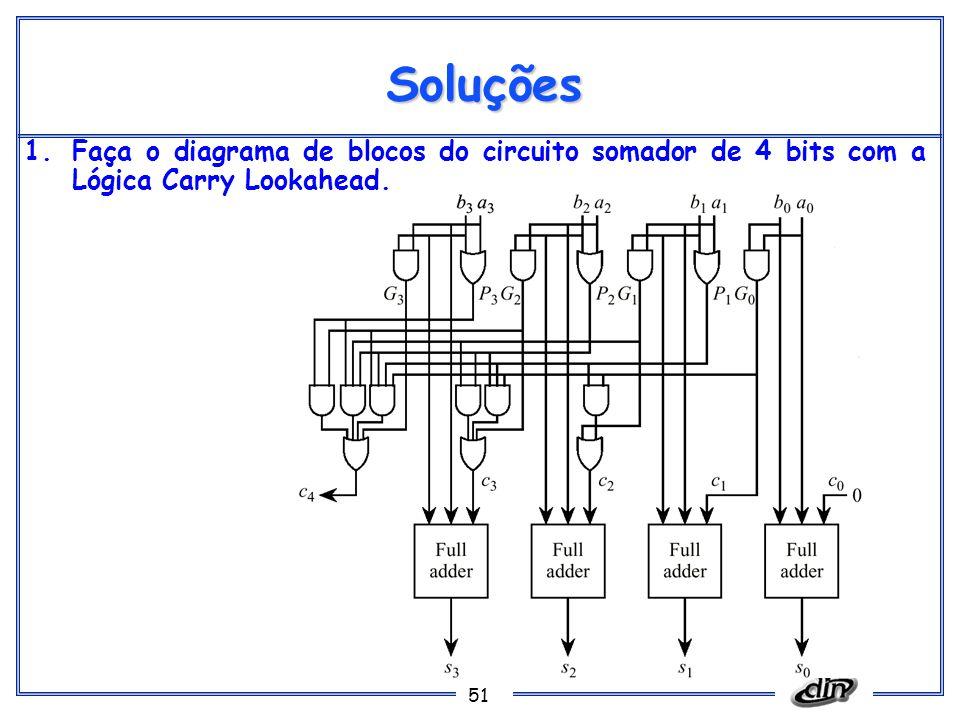 51 Soluções 1.Faça o diagrama de blocos do circuito somador de 4 bits com a Lógica Carry Lookahead.