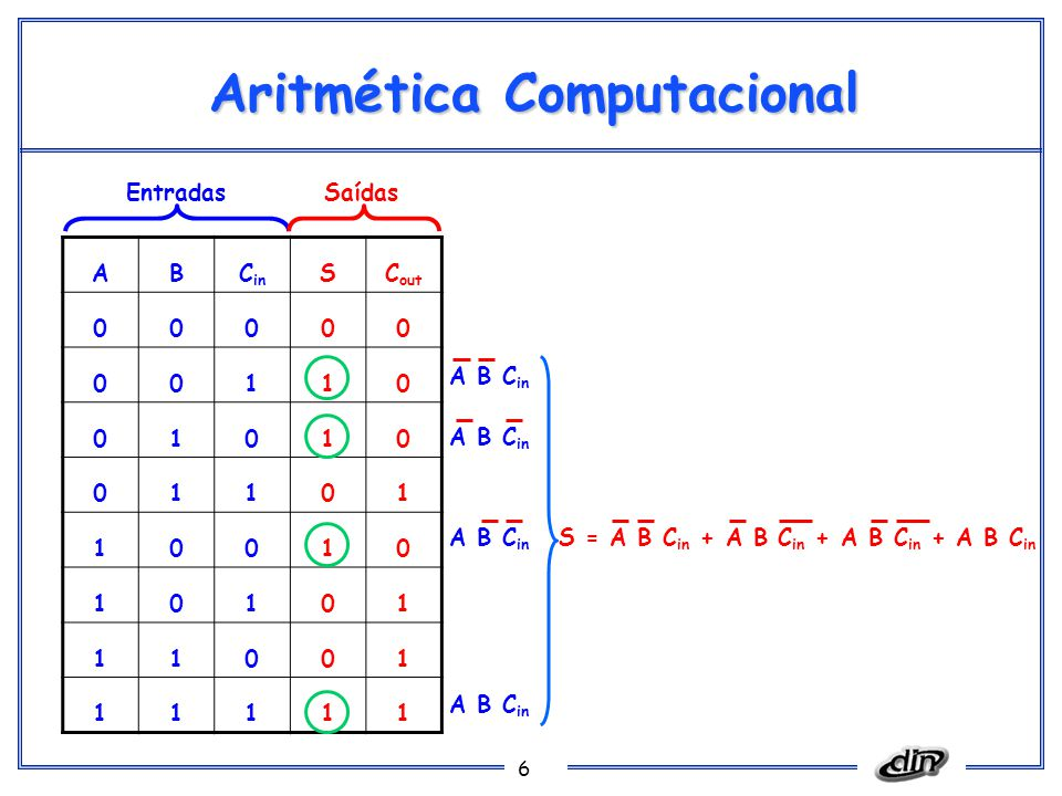 27 Adição e Subtração em Complemento de 2 Exemplos de Adição: b) 4 (+4) 0 4 10 =0100 2 1011 + 1 1100 Complemento de 2 do valor -4 10 1100 0100 0000 =0 10 1 + C out =1 C in =1 C out =1 Overflow=0 em Complemento de 2 1111 + 1 0000 Complemento de 2 de 0 10 - 1 Despreza o carry +