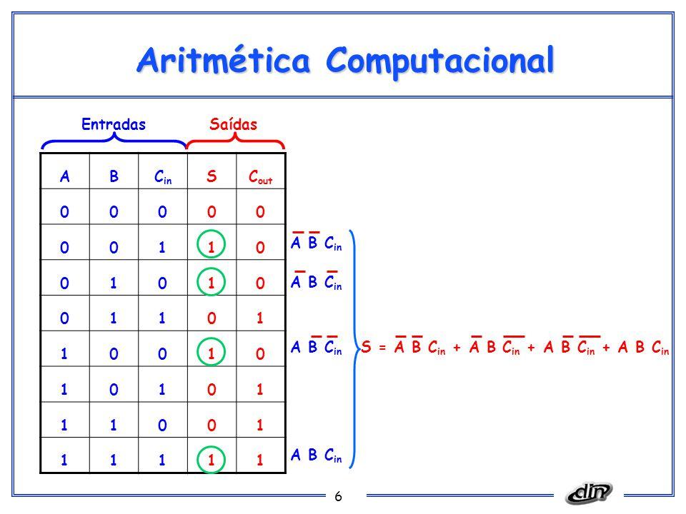 6 Aritmética Computacional ABC in SC out 00000 00110 01010 01101 10010 10101 11001 11111 EntradasSaídas A B C in S = A B C in + A B C in + A B C in +
