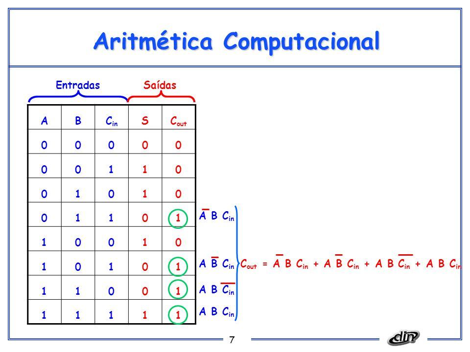 8 Aritmética Computacional S = A B C in + A B C in + A B C in + A B C in Simplificando as expressões S = A (B C in + B C in )+ A (B C in + B C in ) Fazendo X = B + C in e X = B C in Como B + C in = B C in + B C in e B C in = B C in + B C in S = A + X S = A X+ A X S = A + B + C in A e A em evidência S = A (B + C in )+ A (B C in )