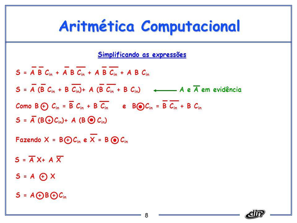 9 Aritmética Computacional C out = A B C in + A B C in + A B C in + A B C in Simplificando as expressões 0010 0111 B A A B C in P 2 =BC in P 3 =AC in P 1 =AB C out = AB+BC in +AC in