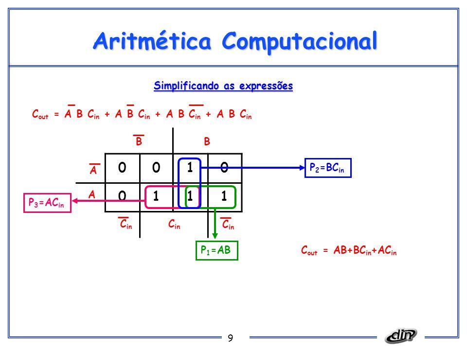 9 Aritmética Computacional C out = A B C in + A B C in + A B C in + A B C in Simplificando as expressões 0010 0111 B A A B C in P 2 =BC in P 3 =AC in