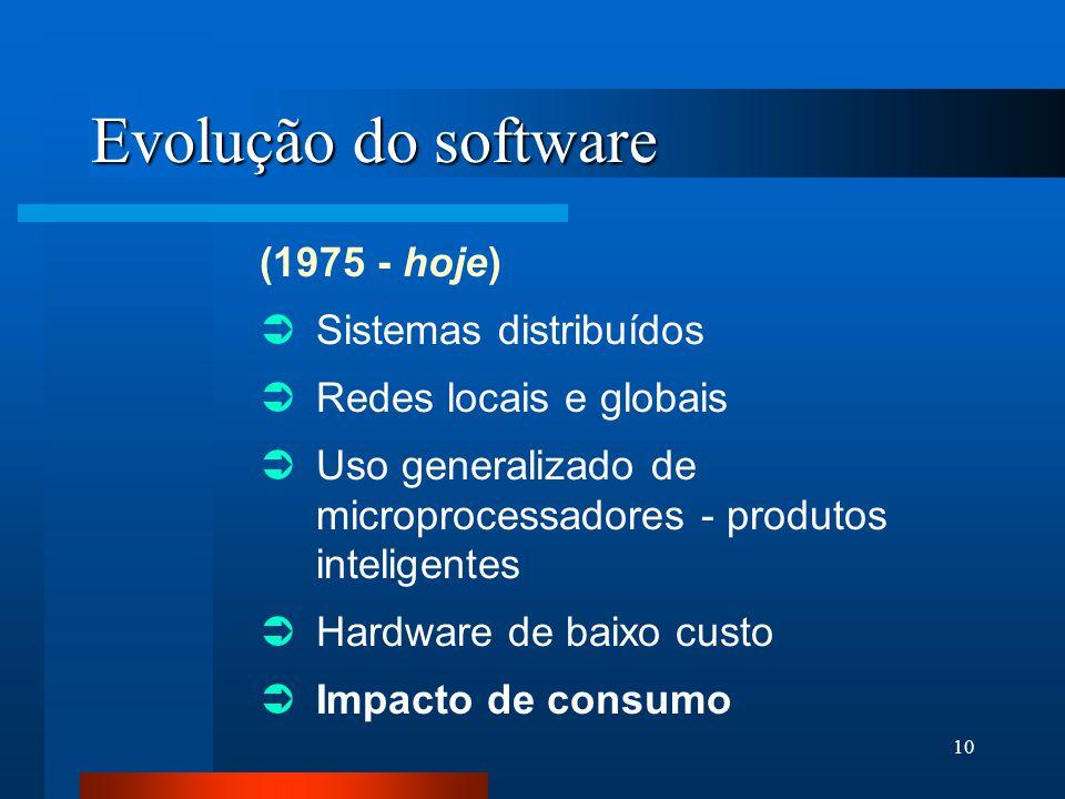 9 Evolução do software (1965 - 1975)  Multiprogramação e sistemas multiusuários  Técnicas interativas  Sistemas de tempo real  1a. geração de SGBD