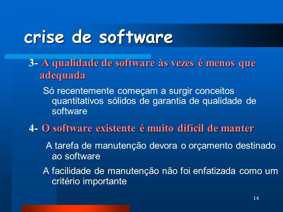 13 crise de software A produtividade das pessoas da área de software não tem acompanhado a demanda por seus serviços 2- A produtividade das pessoas da