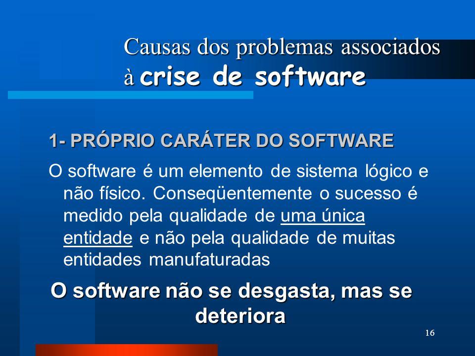 15 crise de software estimativas de prazo e de custo  estimativas de prazo e de custo  produtividade das pessoas  produtividade das pessoas  quali
