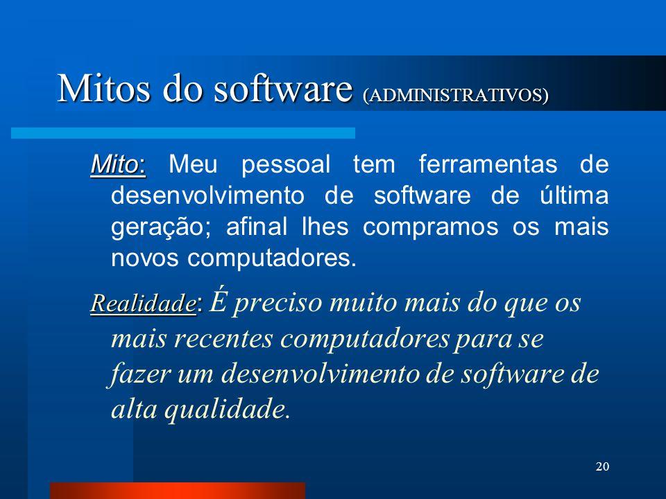 19 Mitos do software (ADMINISTRATIVOS) Mito: Mito: Já temos um manual repleto de padrões e procedimentos para a construção de software. Isso não ofere