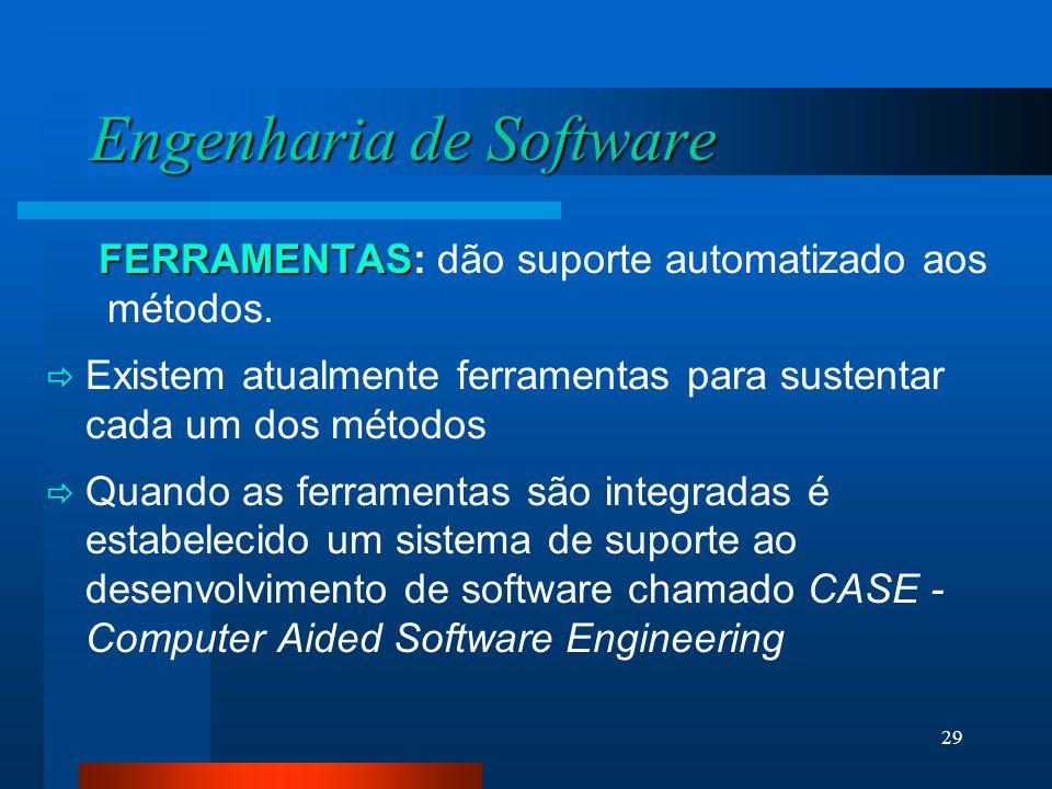 28 Engenharia de Software  Planejamento e estimativa de projeto  Análise de requisitos de software e de sistemas  Projeto da estrutura de dados  A