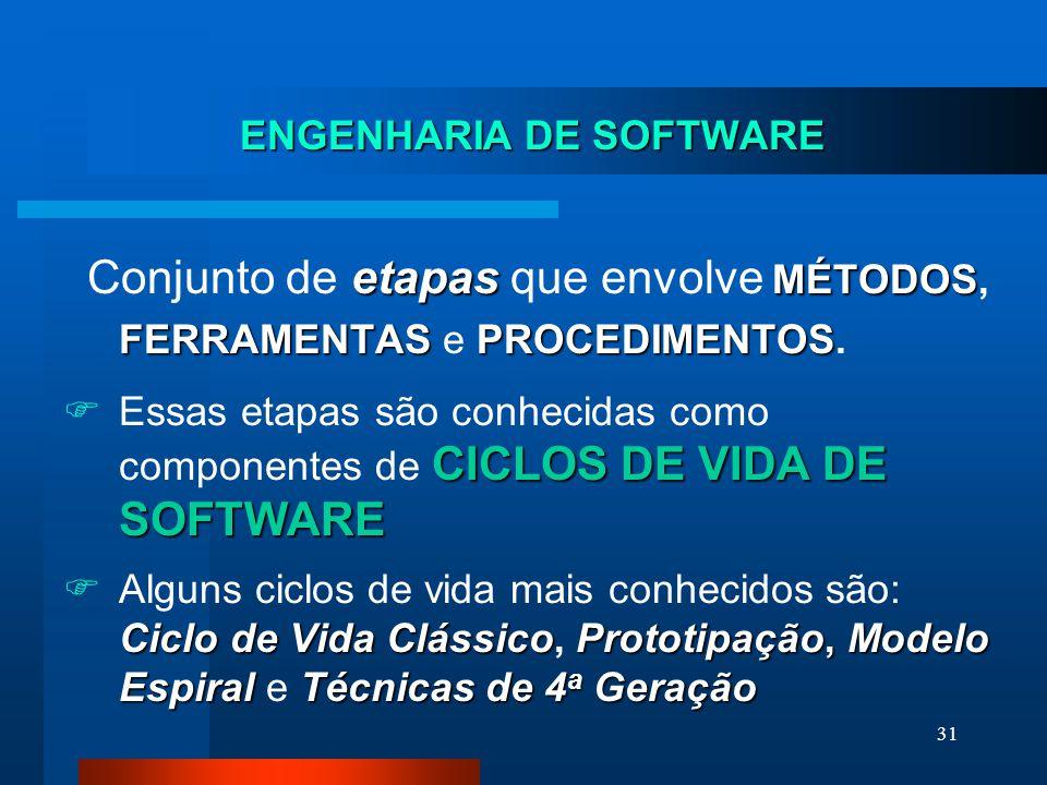 30 Engenharia de Software PROCEDIMENTOS PROCEDIMENTOS: constituem o elo de ligação entre os métodos e ferramentas  Seqüência em que os métodos serão