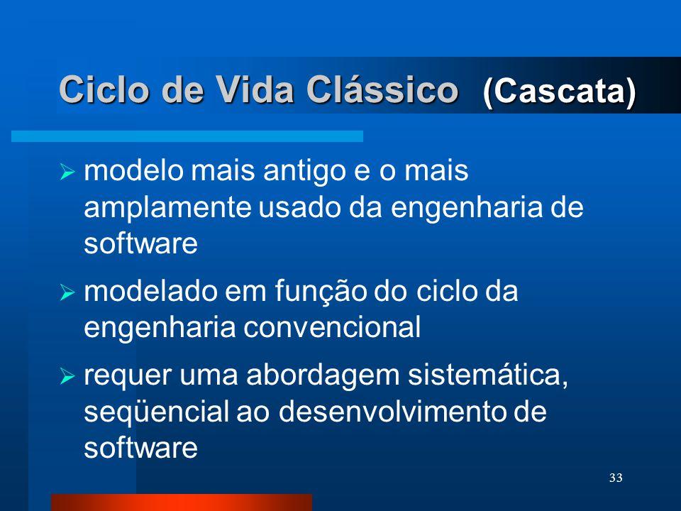 32 Para escolha de um Ciclo de Vida de software:  natureza do projeto e da aplicação  métodos e ferramentas a serem usados  controles e produtos qu