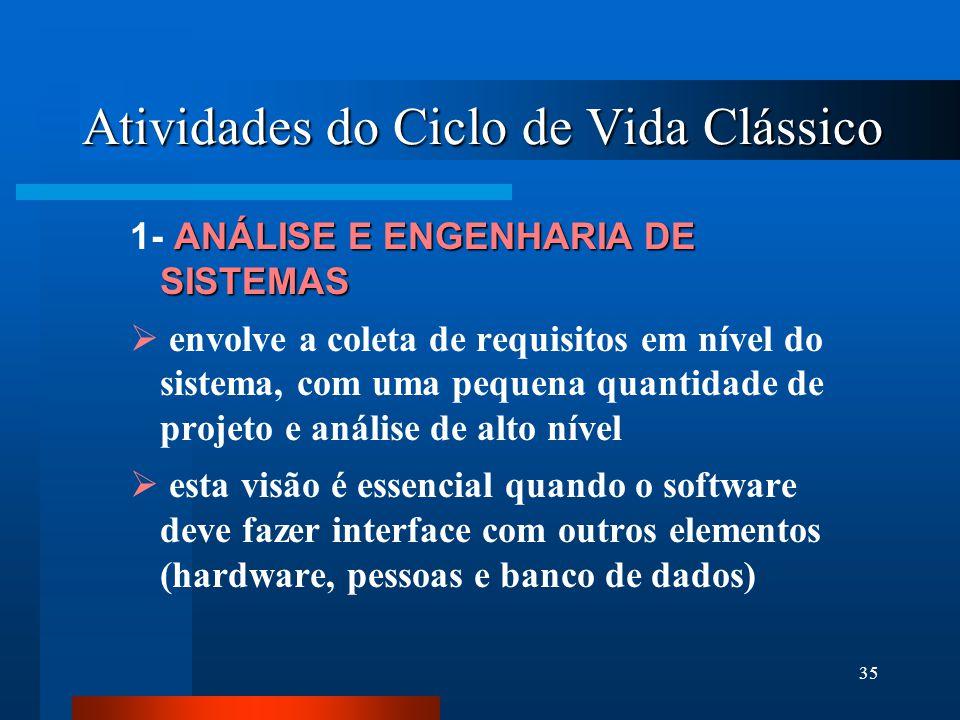 34 Engenharia de Sistemas Análise de Requisitos Projeto Codificação Testes Manutenção Cascata