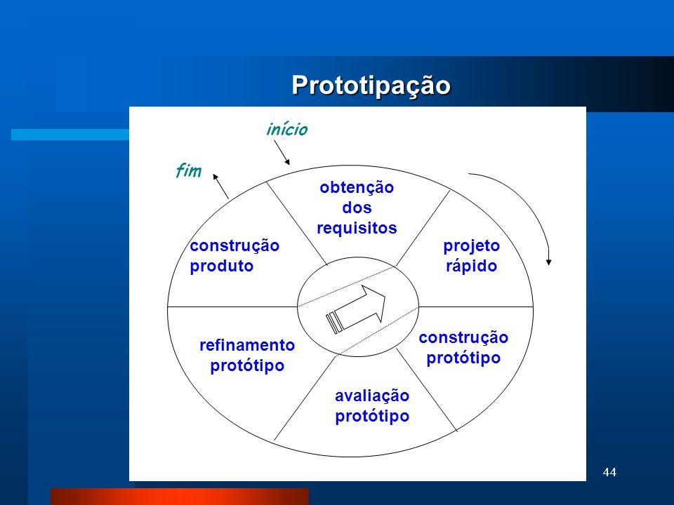 43 Prototipação Prototipação  processo que possibilita que o desenvolvedor crie um modelo do software que deve ser construído. protótipo  idealmente