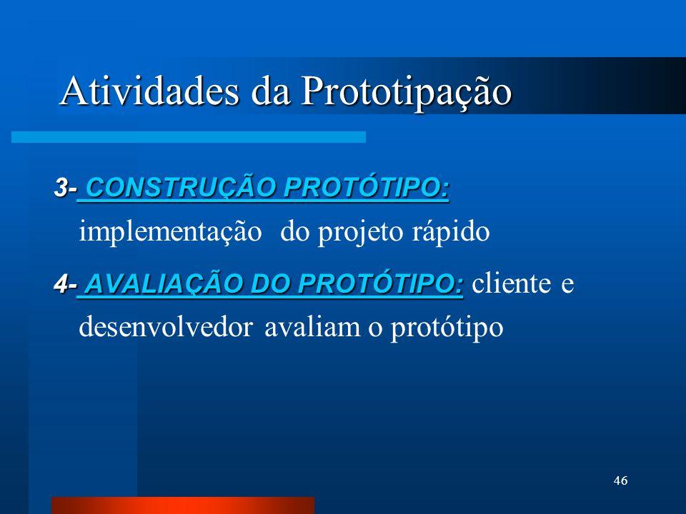45 Atividades da Prototipação 1- OBTENÇÃO DOS REQUISITOS: 1- OBTENÇÃO DOS REQUISITOS: desenvolvedor e cliente definem os objetivos gerais do software,