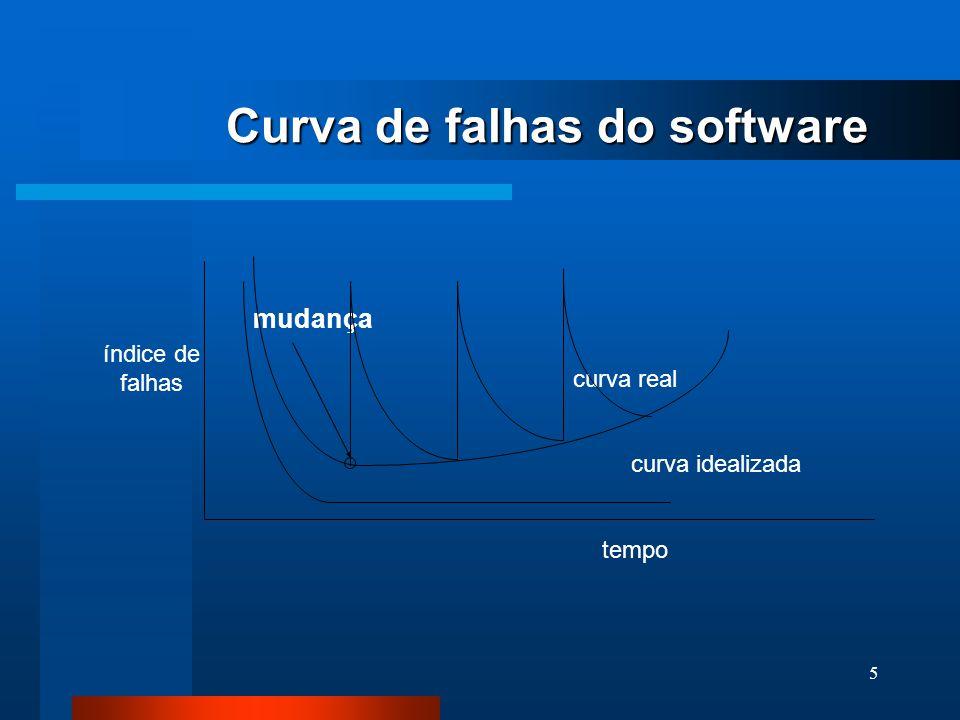 5 Curva de falhas do software índice de falhas mudança curva real curva idealizada tempo
