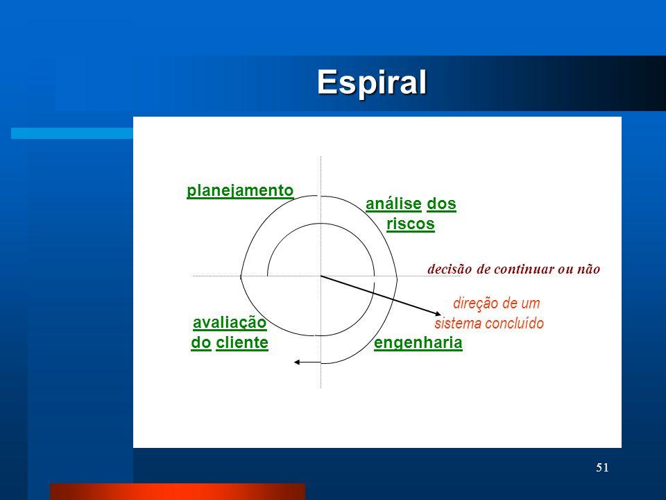 50 Ciclo de Vida em Espiral – engloba as melhores características do ciclo de vida Clássico e da Prototipação, adicionando um novo elemento: a Análise
