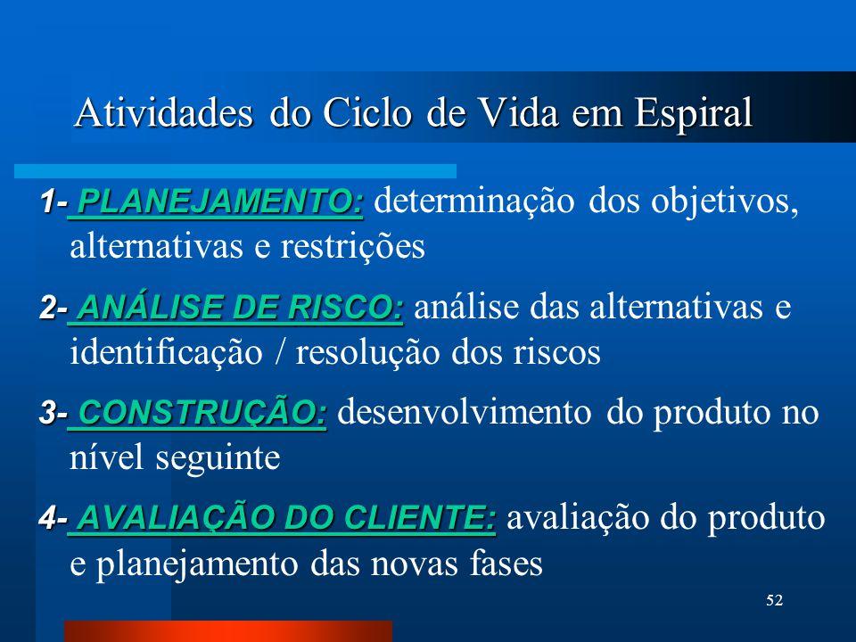 51 decisão de continuar ou não na direção de um sistema concluído avaliação do cliente engenharia análise dos riscos planejamento Espiral
