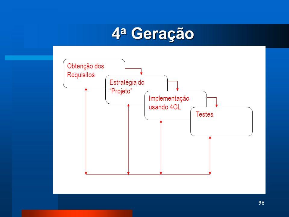 55 Técnicas de 4 a Geração Concentra-se na capacidade de se especificar o software a uma máquina em um nível que esteja próximo à linguagem natural. E