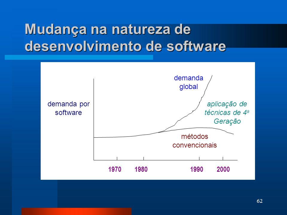 61 Comentários sobre as Técnicas de 4 a Geração PROPONENTES: PROPONENTES: redução dramática no tempo de desenvolvimento do software (aumento de produt