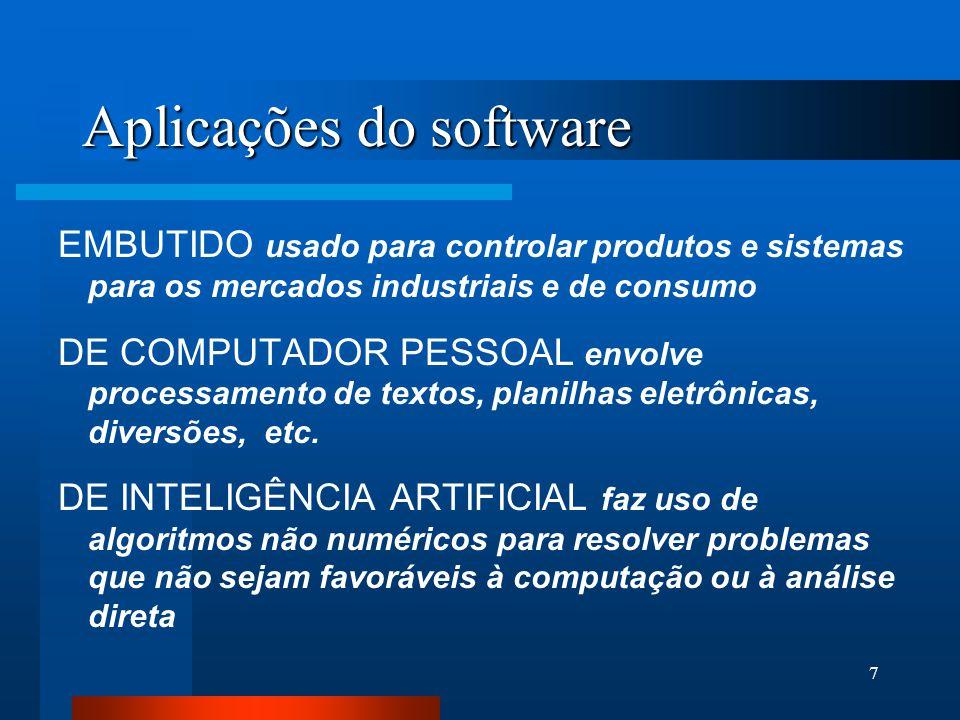 7 Aplicações do software EMBUTIDO usado para controlar produtos e sistemas para os mercados industriais e de consumo DE COMPUTADOR PESSOAL envolve processamento de textos, planilhas eletrônicas, diversões, etc.