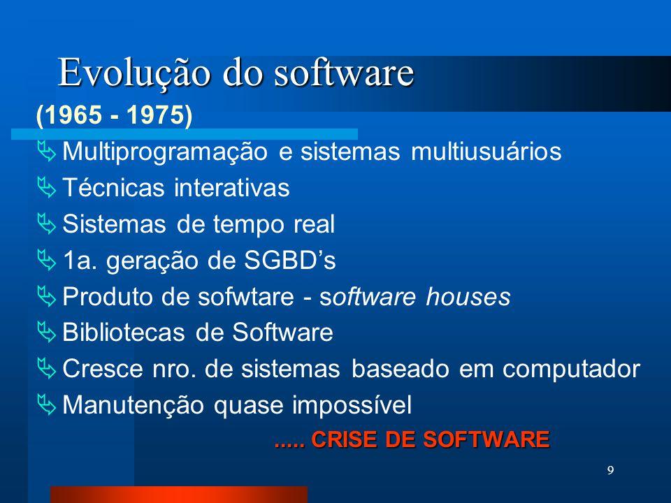 9 Evolução do software (1965 - 1975)  Multiprogramação e sistemas multiusuários  Técnicas interativas  Sistemas de tempo real  1a.