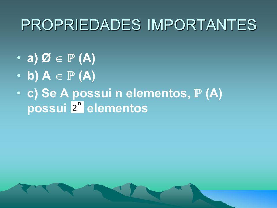 PROPRIEDADES IMPORTANTES a) Ø  ℙ (A) b) A  ℙ (A) c) Se A possui n elementos, ℙ (A) possui elementos