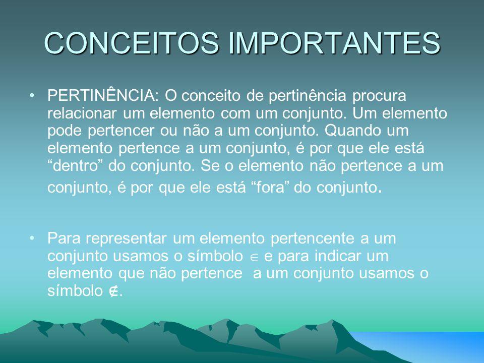 CONCEITOS IMPORTANTES PERTINÊNCIA: O conceito de pertinência procura relacionar um elemento com um conjunto. Um elemento pode pertencer ou não a um co