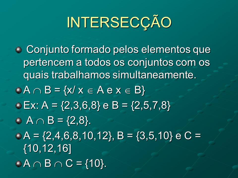 Podemos representar a intersecção entre dois conjuntos em um diagrama com o uso de uma figura.