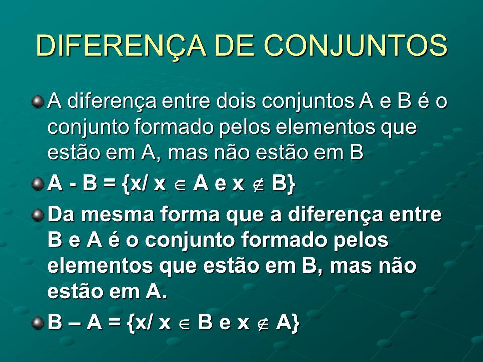 Por exemplo: Sejam A = {3,6,9,12,15,18} e B = {5,10,15,20,25} A – B = {3,6,9,12,18} B – A = {5,10,20,25}
