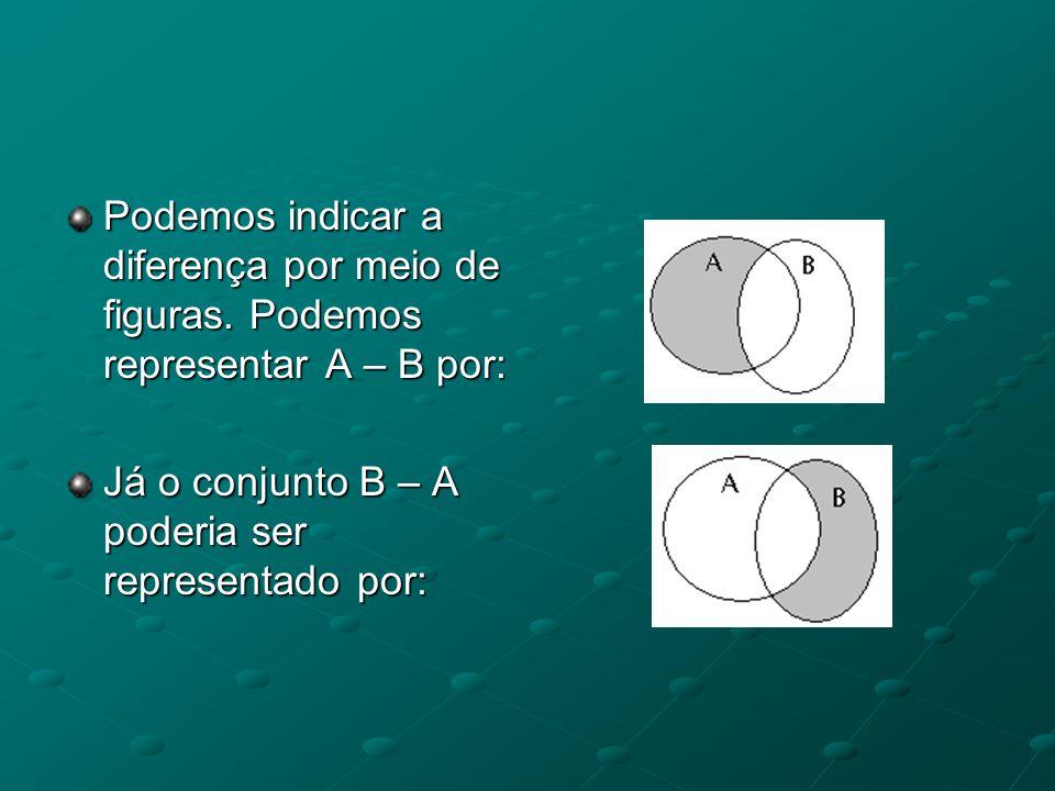 Observação: Se tivermos B  A, a diferença A – B será chamada complementar de B em relação a A e será indicada por: C A Dessa forma, temos que: C A Observação: Se tivermos B  A, a diferença A – B será chamada complementar de B em relação a A e será indicada por: C A B Dessa forma, temos que: C A B = A - B Por exemplo: A = {2,4,6,8,10,12,14} e B = {4,8,12} temos que C A Por exemplo: A = {2,4,6,8,10,12,14} e B = {4,8,12} temos que C A B ={2,6,10,14}