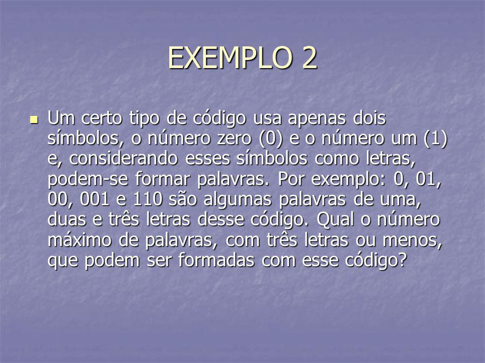 EXEMPLO 2 Um certo tipo de código usa apenas dois símbolos, o número zero (0) e o número um (1) e, considerando esses símbolos como letras, podem-se f