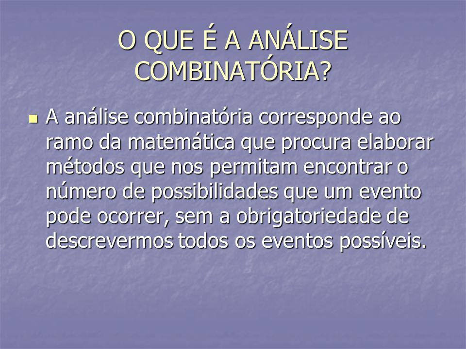 O QUE É A ANÁLISE COMBINATÓRIA? A análise combinatória corresponde ao ramo da matemática que procura elaborar métodos que nos permitam encontrar o núm