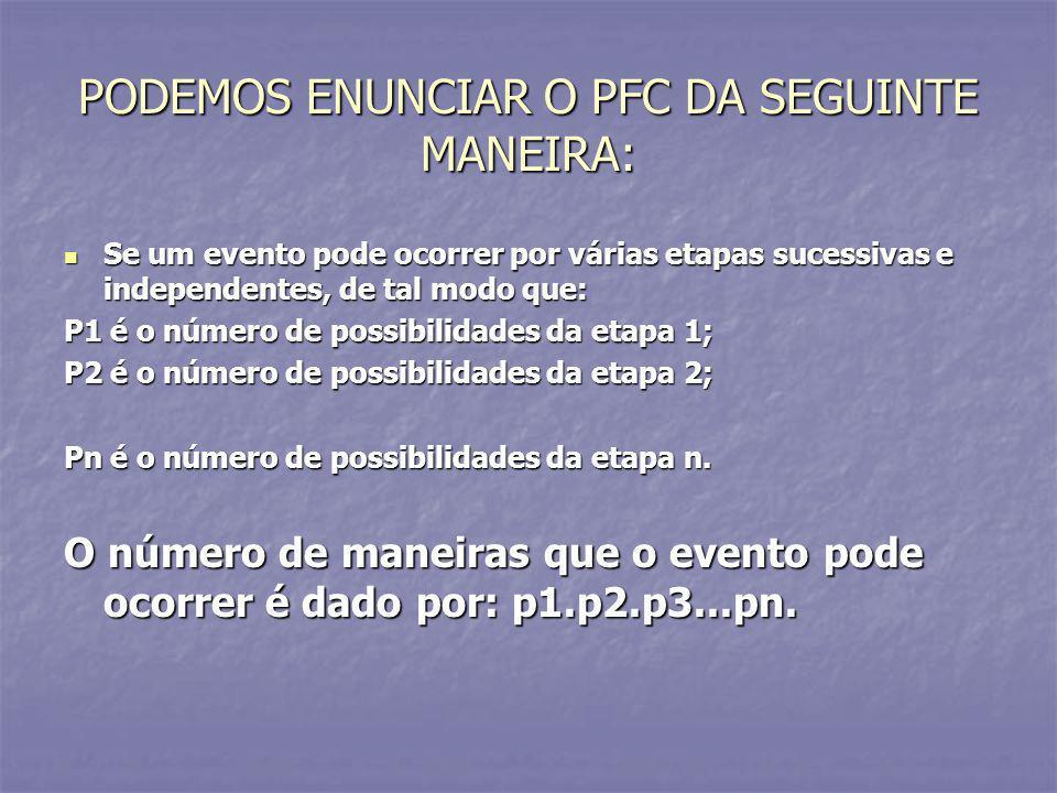 PODEMOS ENUNCIAR O PFC DA SEGUINTE MANEIRA: Se um evento pode ocorrer por várias etapas sucessivas e independentes, de tal modo que: Se um evento pode