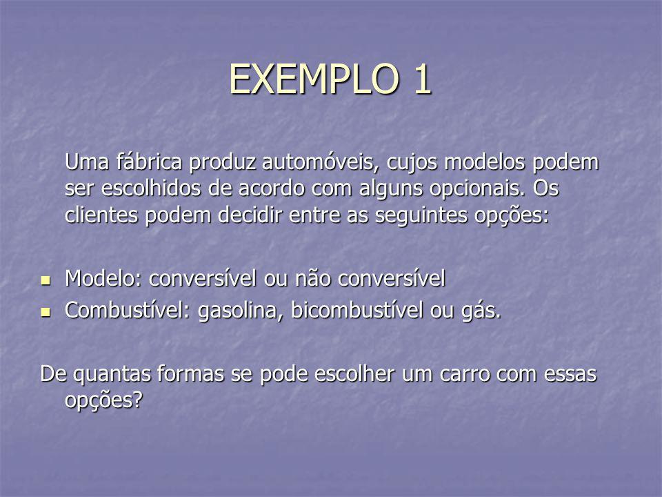 EXEMPLO 1 Uma fábrica produz automóveis, cujos modelos podem ser escolhidos de acordo com alguns opcionais. Os clientes podem decidir entre as seguint