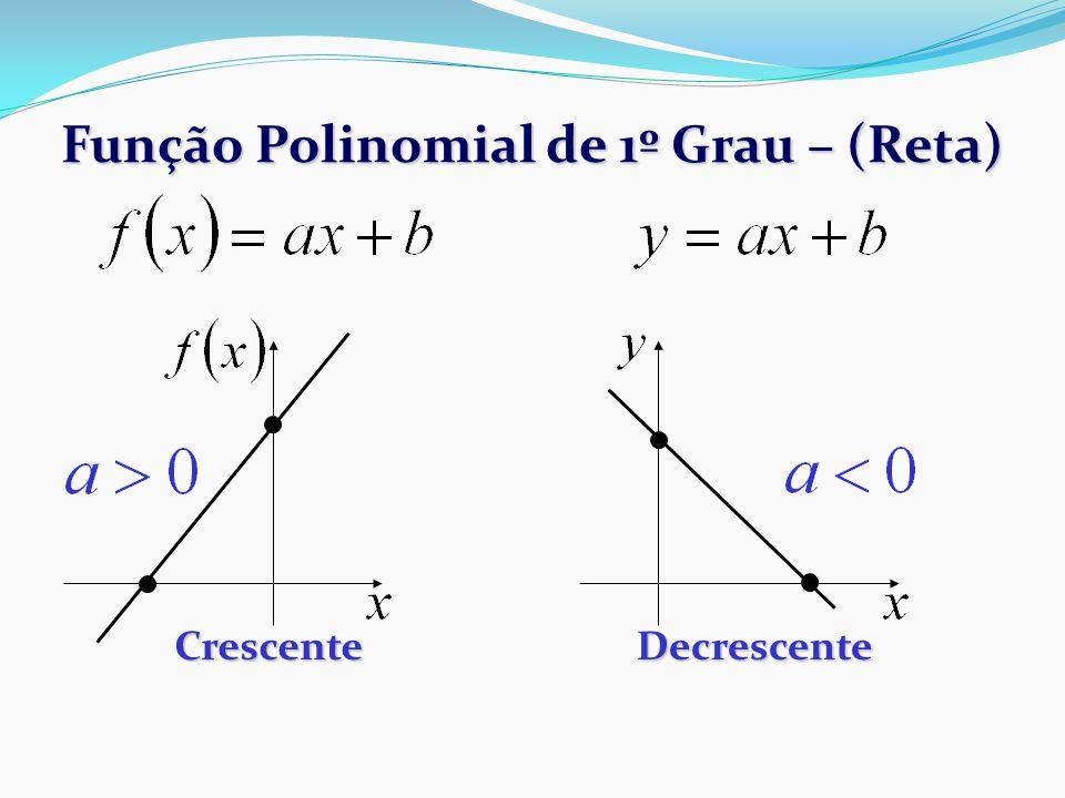 Função Polinomial de 1º Grau – (Reta) CrescenteDecrescente