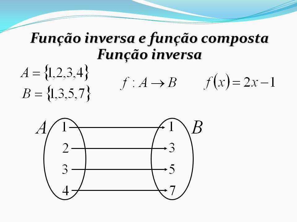 Função inversa e função composta Função inversa