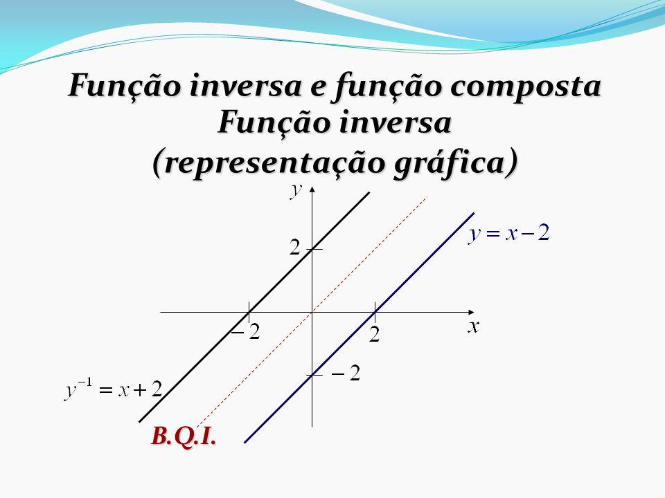 Função inversa e função composta Função inversa (representação gráfica) B.Q.I.