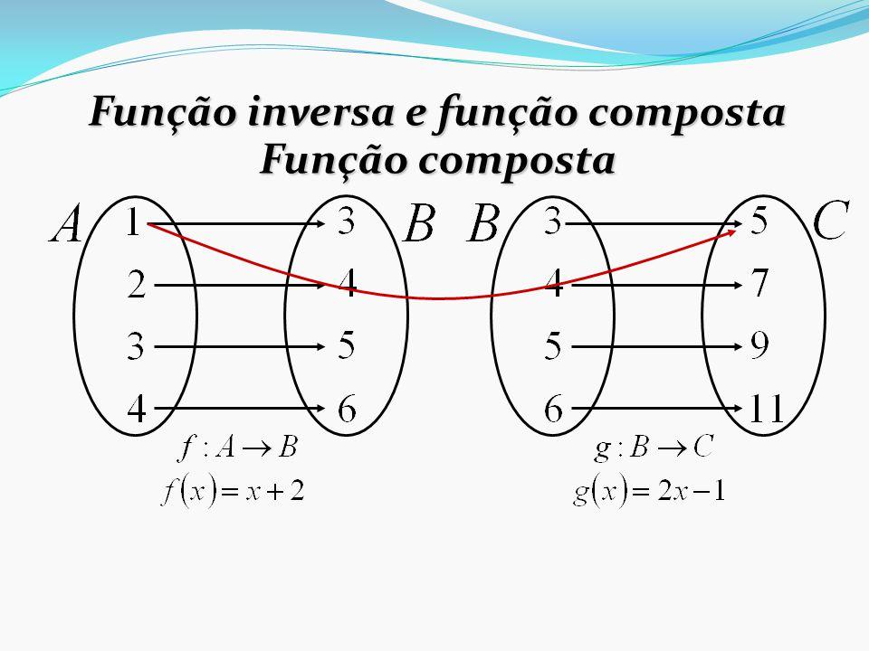 Função inversa e função composta Função composta