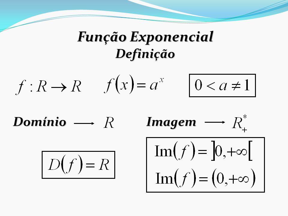 Função Exponencial Definição DomínioImagem