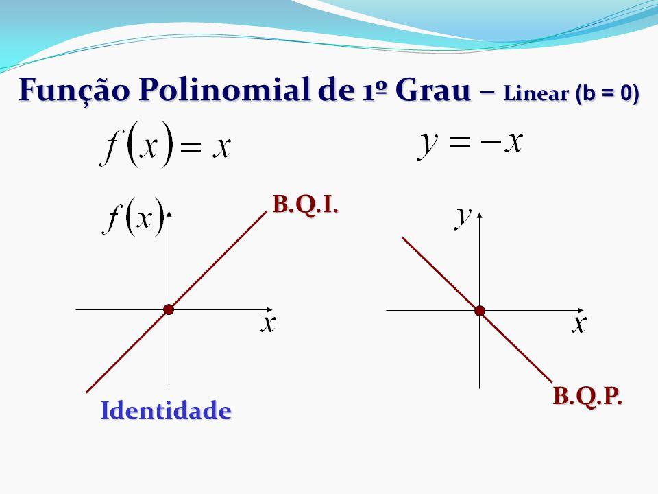 Função Polinomial de 1º Grau – Linear (b = 0) Identidade B.Q.I. B.Q.P.