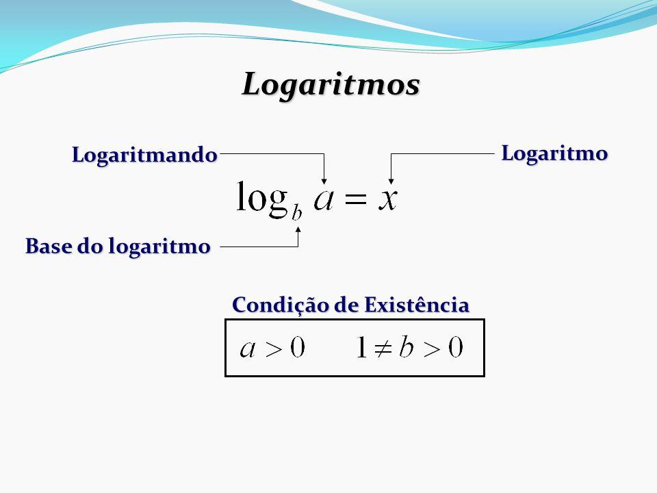 Logaritmos Base do logaritmo Logaritmando Logaritmo Condição de Existência