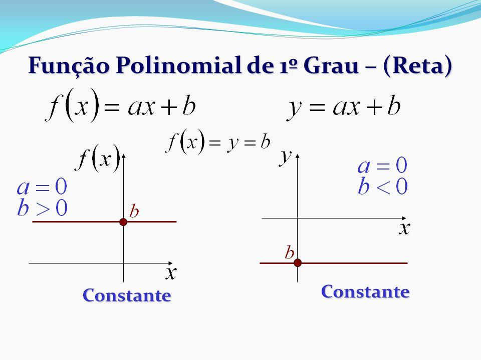 Função Polinomial de 1º Grau – (Reta) Constante Constante