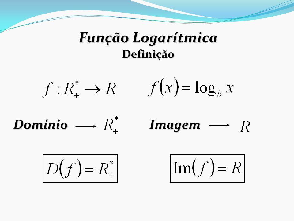 Função Logarítmica Definição DomínioImagem