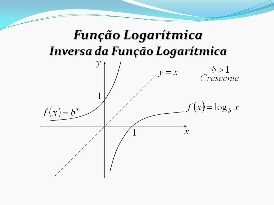 Inversa da Função Logarítmica Função Logarítmica