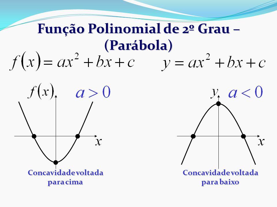 Função Polinomial de 2º Grau – (Parábola) Concavidade voltada para cima Concavidade voltada para baixo