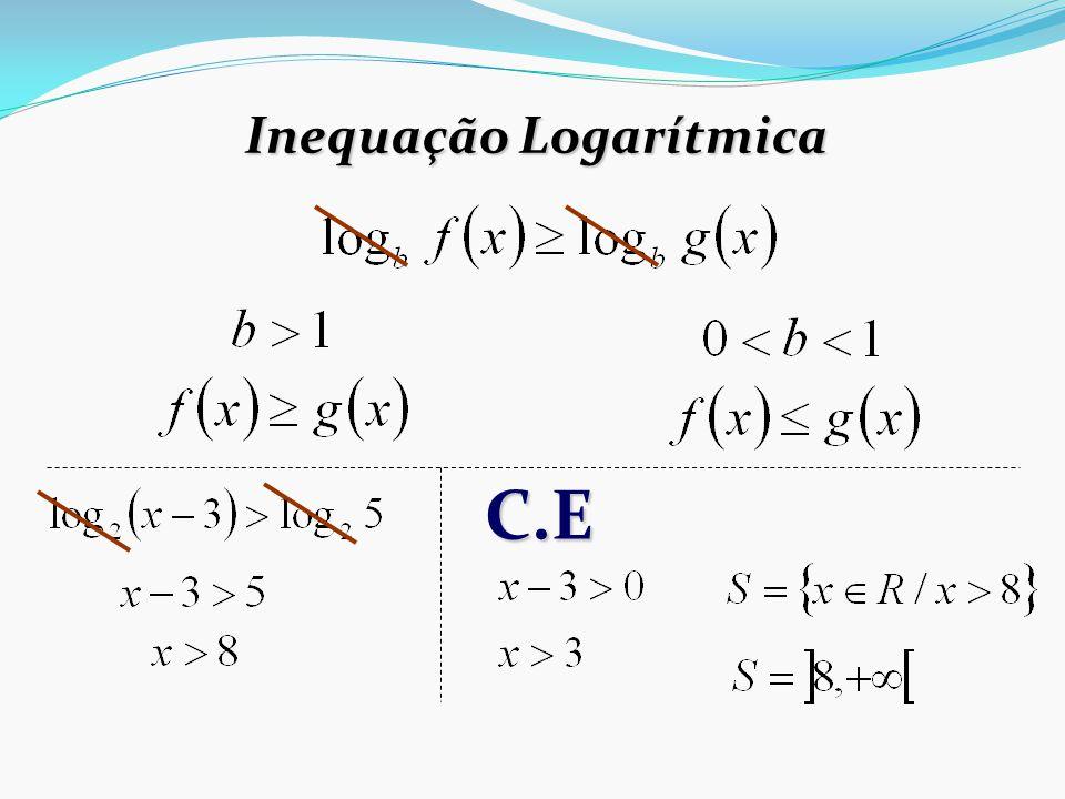 Inequação Logarítmica C.E
