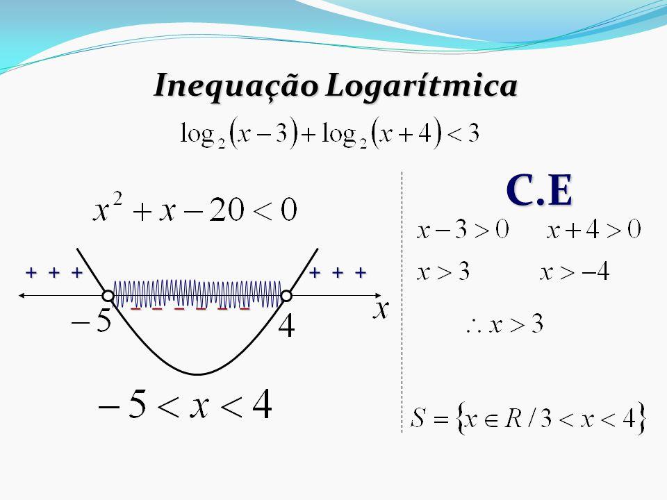 Inequação Logarítmica – – – – – – + + + C.E
