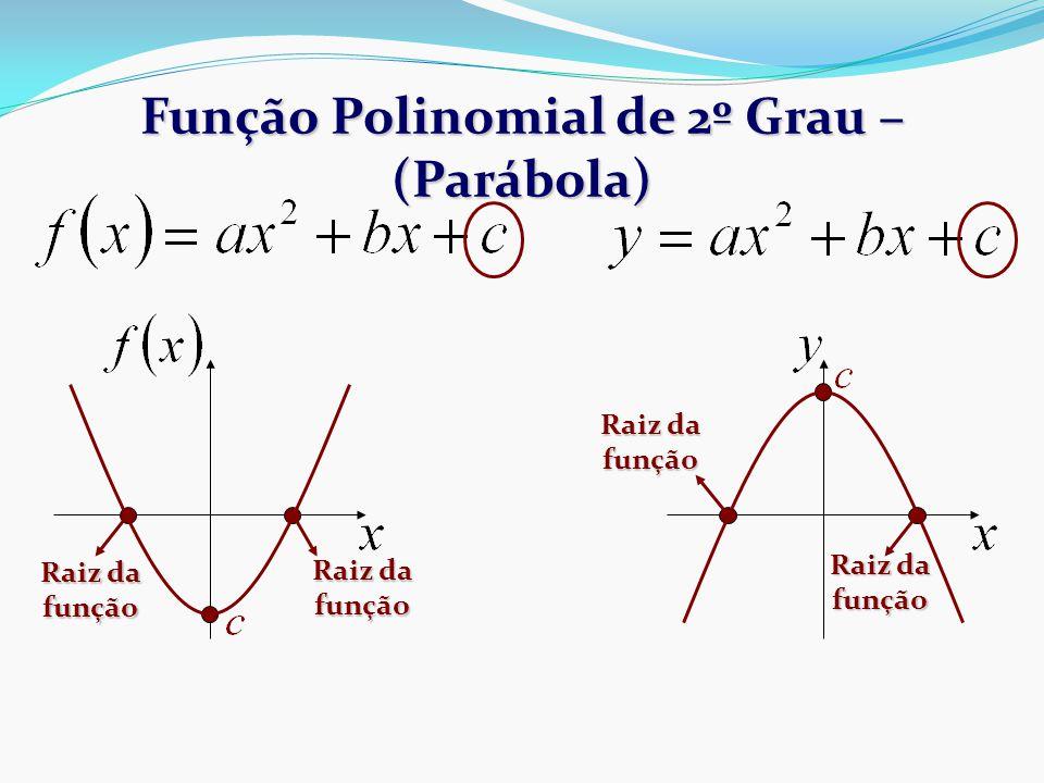 Função Polinomial de 2º Grau – (Parábola) Raiz da função