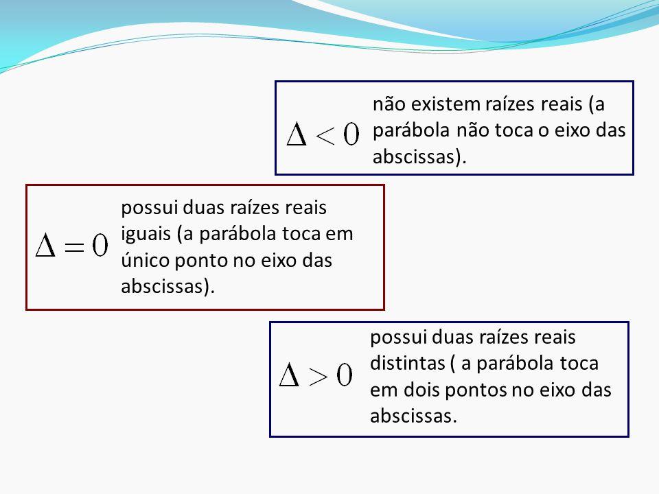 não existem raízes reais (a parábola não toca o eixo das abscissas).
