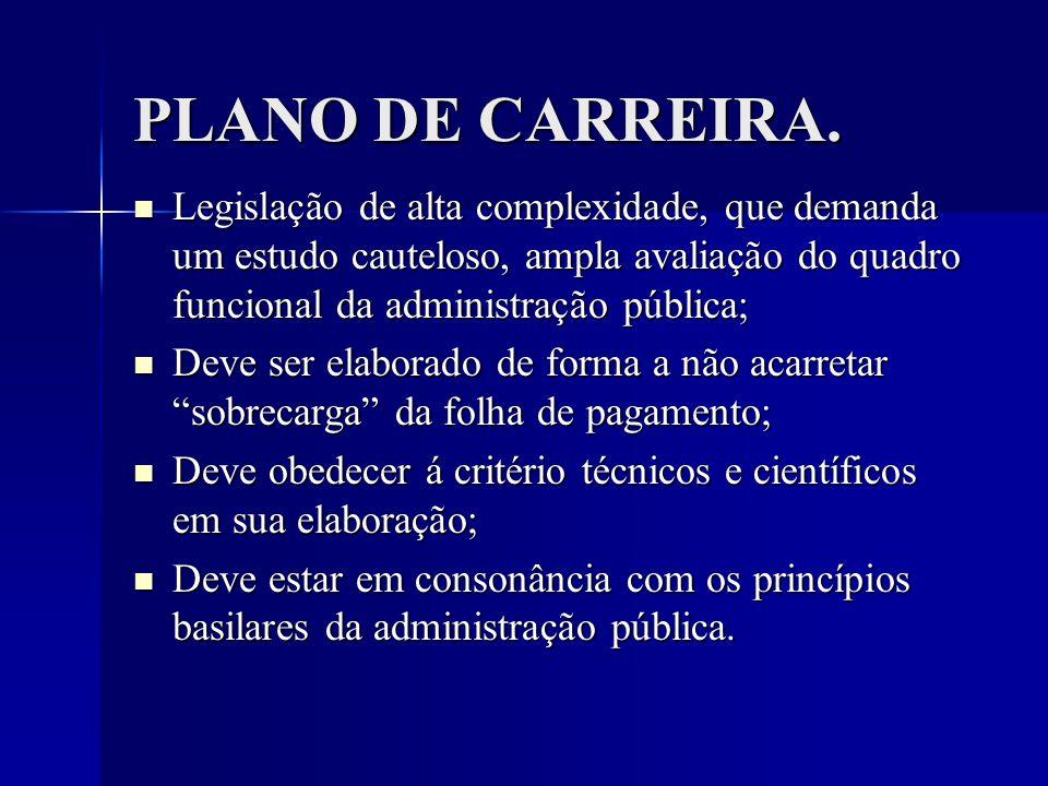 PLANO DE CARREIRA.
